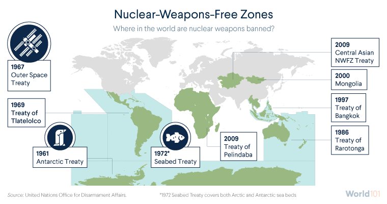 Nuclear-Weapons-Free Zones